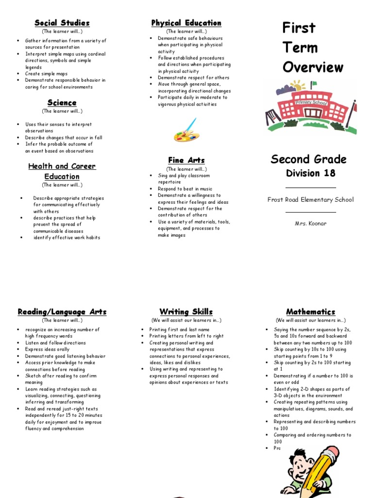 starting a research paper methods examples