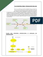 SISTEMA DE CONTROL DE MATERIA PRIMA Y PRODUCCIÓN PARA UNA EMPRESA TEXTIL.docx