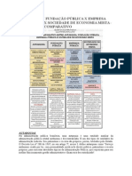 AUTARQUIA X FUNDAÇÃO PÚBLICA X EMPRESA PÚBLICA X SOCIEDADE DE ECONOMIA MISTA.doc