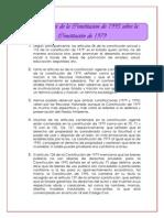 Innovaciones de la Constitucion de 1993 sobre la Constitución de 1979 (1).docx