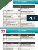 establecimientos_autorizados_mejoravit.pdf