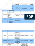 218383017-Cuadro-Comparativo-Virus-Informaticos.doc