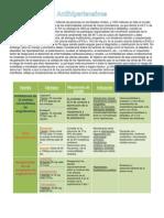Farmacos Antihipertensivos.docx