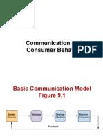 Communication and Consumer Behavior