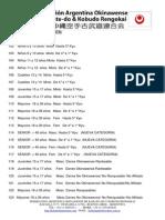 Categorias de Competicion en FAOKKR