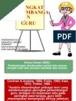 Peringkat-Perkembangan-Guru.ppt
