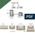 clasificarea betonului
