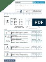 Hoja Registro 3º ESO Test CF SAFA BP.pdf