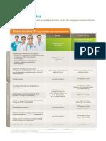 magellan_garanties_2014.pdf