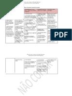 Anexos - Apontamentos sobre a Reforma do Sector da Segurança e Defesa da RGB.pdf