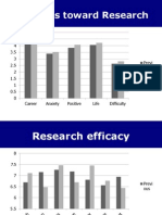 Defining Research and the Research Process