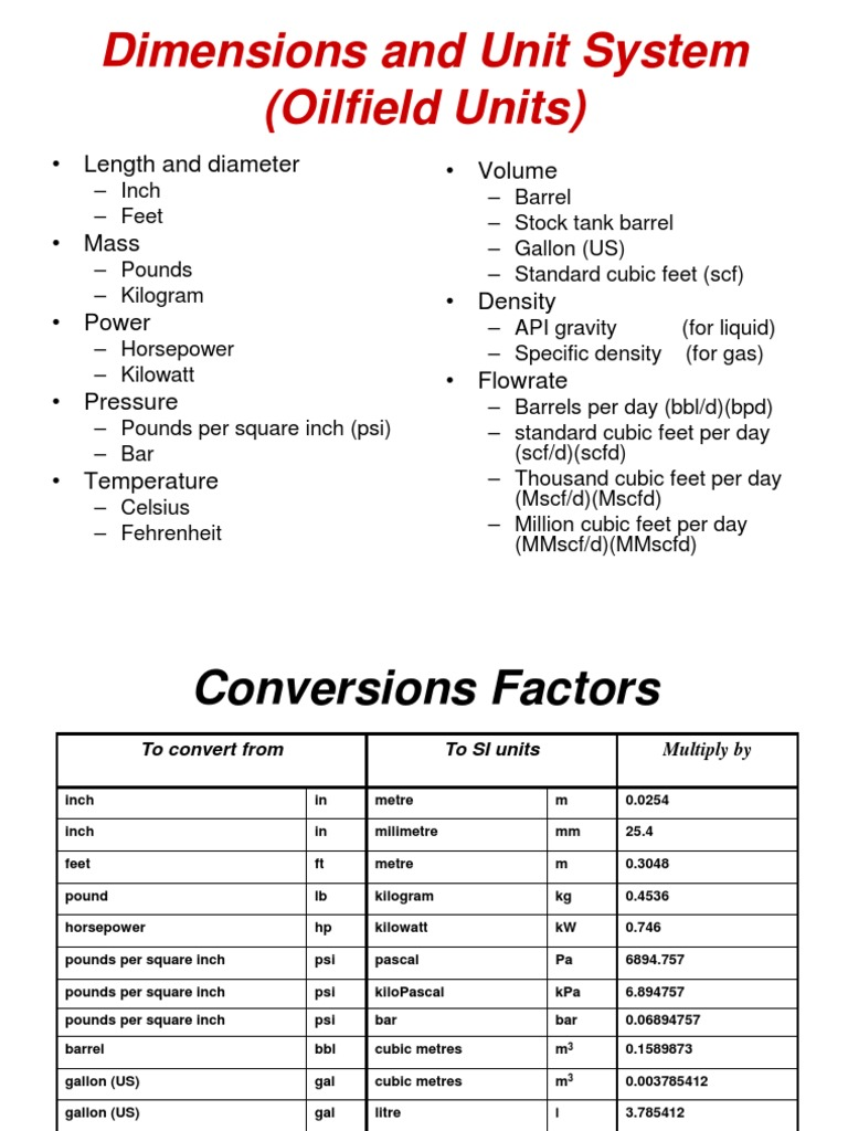 Conversion chart si units images free any chart examples si units conversion chart gallery free any chart examples pressure unit conversion chart images free any nvjuhfo Image collections