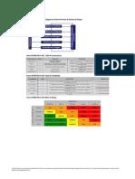 SSYMA-P-02.01-F02 Identificacion de Peligros, Evaluacion y Control de Riesgos IPERC.xls