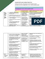 Modelo de AA-BE - Subdomínio D.1 Articulação da BE com a Escola-Agrupamento. Acesso e serviços prestados pela BE