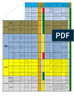 IPERC - SISTEMA DE DRENAJE PLUVIAL - HUANUCO.pdf