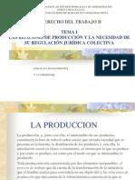 TEMA 1 LAS RELACIONES DE PRODUCCIÓN Y LA NECESIDAD DE SU REGULACION JURIDICA.ppt