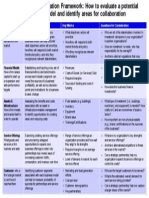 Partnership Evaluation Framework