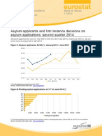 Raporti i EUROSTAT për azilkërkuesit