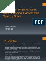 PC zombie, Phishing, Spim, Spear.pptx