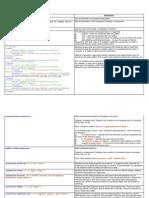 Designer 2.0 Descriptions