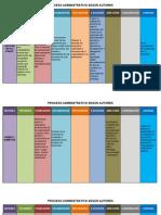 Proceso Aministrativo.pdf