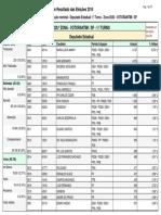 votos votorantim deputados estaduais eleições 2014.pdf