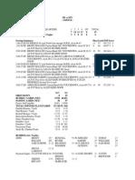 south doyle - seymour final stats