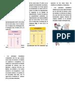 LOS BIOELEMENTOS.doc