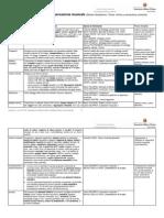 Revisione CFB Teoria Ritmica e Percezione 2.3