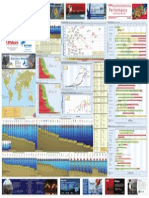 Deepwater Poster 2007