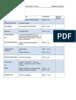 Lista de obras para a Educação Literária - 2º-3º ciclo- julho 2014.pdf