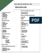 -CUADRO MÚSCULOS DE LA EEII..pdf