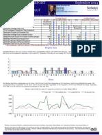 Big Sur Coast Homes Market Action Report Real Estate Sales for September 2014