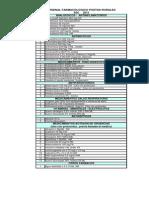 af-postas-rurales-2013.pdf