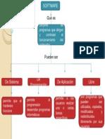 softwaremapa 1.ppt