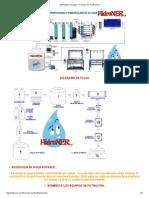purificadora de agua - Proceso de Purificacion.pdf