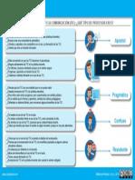 tipos de profesor tics.pdf