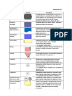 Simbología EPC.docx