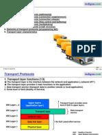 Transport-Protocols.pdf