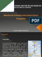 Metodos de Evaluación del Control Interno-Flujograma.ppt
