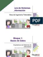 ModuloBasesdeDatosv11.pdf