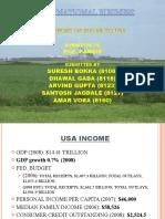 International Business SUGAR