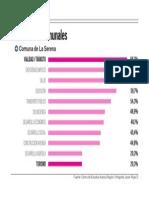 Infografia Encuesta La Serena.pdf