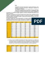 CASO Altavox ppco.docx