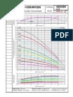 02.1.23_ 60Hz MULTI-V 200 - curves  (1).xls