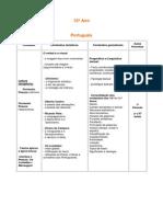 Planos Curriculares 12º ano.pdf