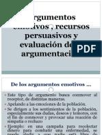 Argumentos emotivos , recursos persuasivos y evaluación de.pptx