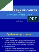 Ten Big Rank of Cancer in Indonesia 2009 Edit