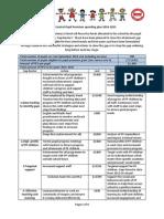 Pupil Premium Spending Plan 14 15