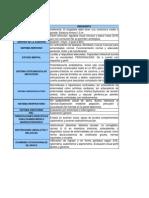 evaluacion medica brigadista.xls